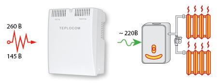 стабилизатор для газовых котлов отопления, стабилизаторы напряжения 220в для котлов Teplocom ST-888 — простое подключение