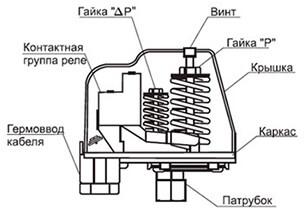 Лазаревском, это как отрегулировать релле минибашни отзывам тех
